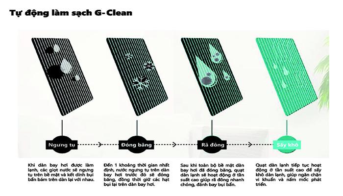 Chức năng tự động làm sạch G-clean