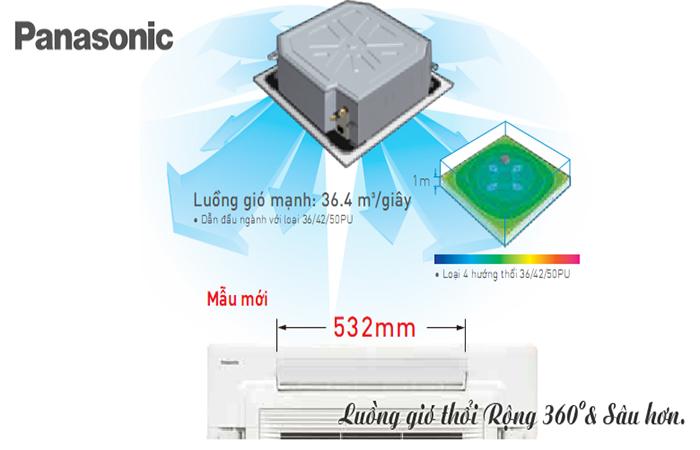Điều hòa âm trần Panasonic 18000 BTU 1 chiều S-19PU1H5B/U-19PN1H5