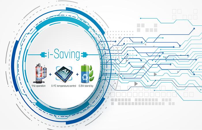 công nghệ I-Saving là gì