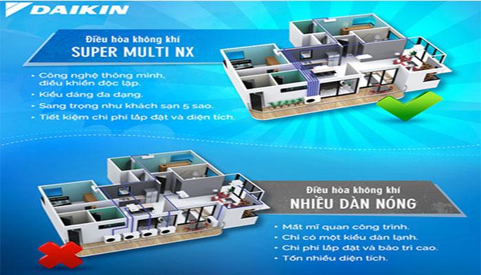 Điều hòa Multi S Daikin dễ dàng lắp đặt