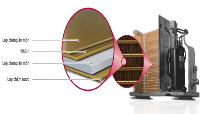 ưu điểm nổi bật của điều hòa âm trần LG -1