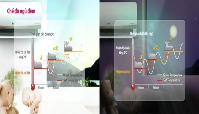 Chọn máy điều hòa âm trần phòng ngủ tiết kiệm điện năng